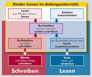 Kinder_lernen_im_AU