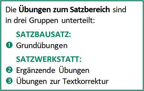 Aufteilung_Uebungen_SBS_SWS